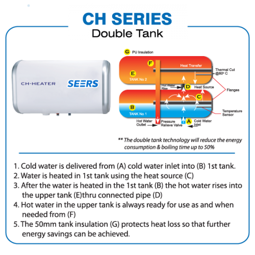 chcs-products-info-01
